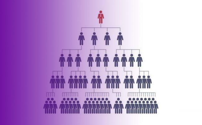 Стратегическое управление в системе современного менеджмента
