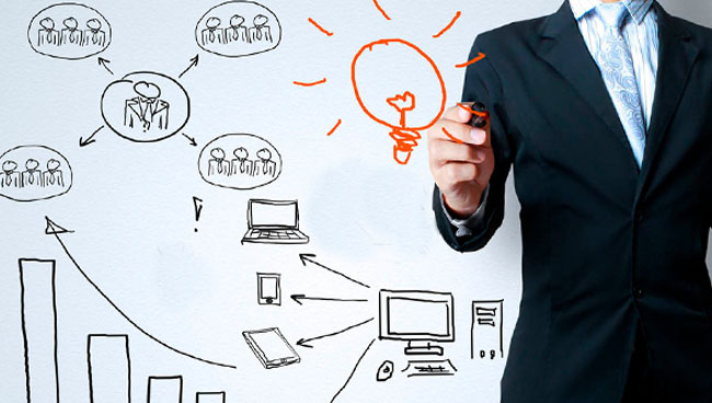 Элементы планирования стратегии