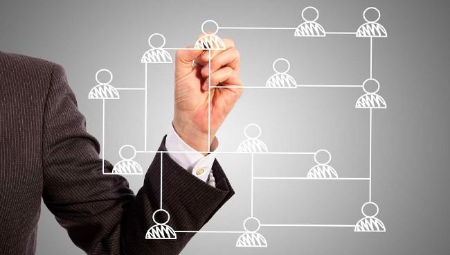 Типы организационных структур