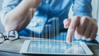 Финансовый план в бизнес-плане