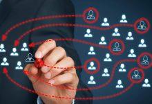 административные методы управления