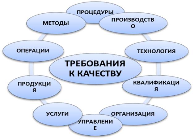 Как выбрать методы управления качеством на практике