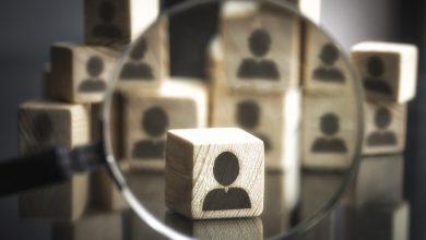 Методы подбора персонала в организации