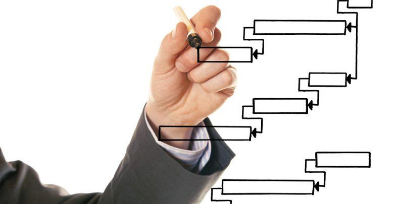 Методы управления проектами
