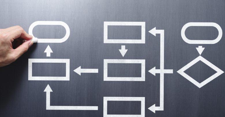 Классификация бизнес-процессов